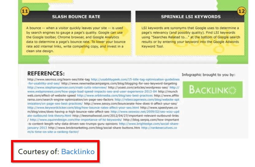 infographic embed link