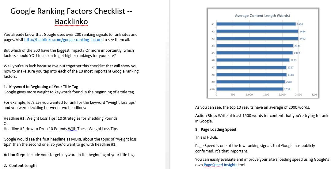 Ranking Factors Checklist Rough Draft