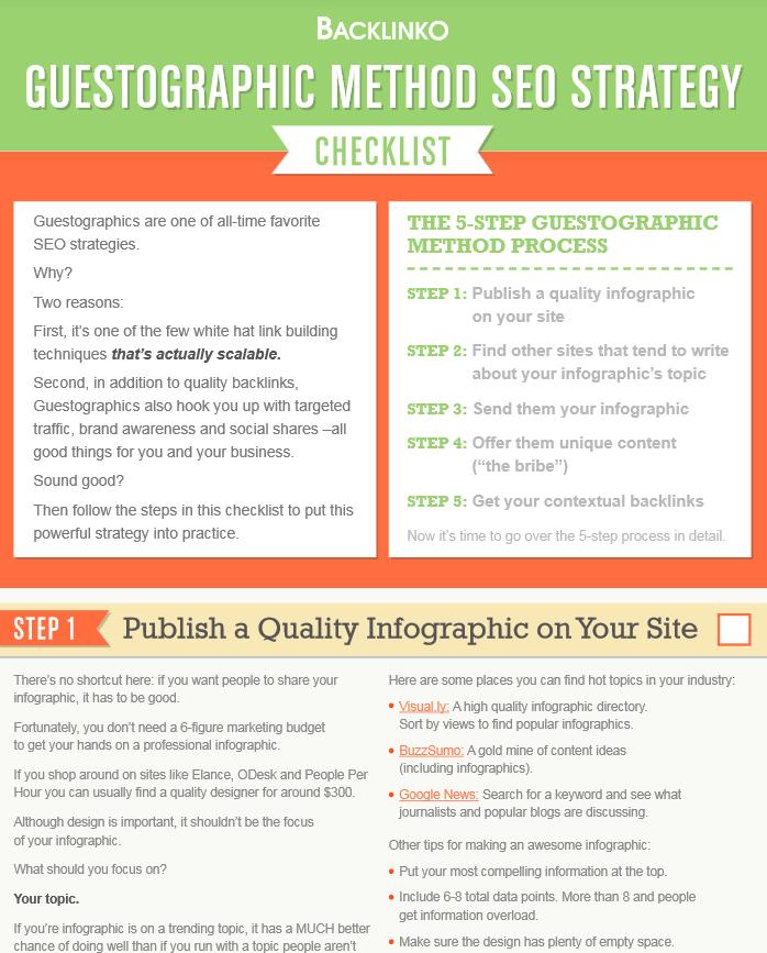 guestographic checklist