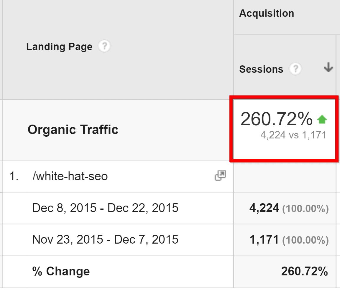 organic traffic increase in google analytics