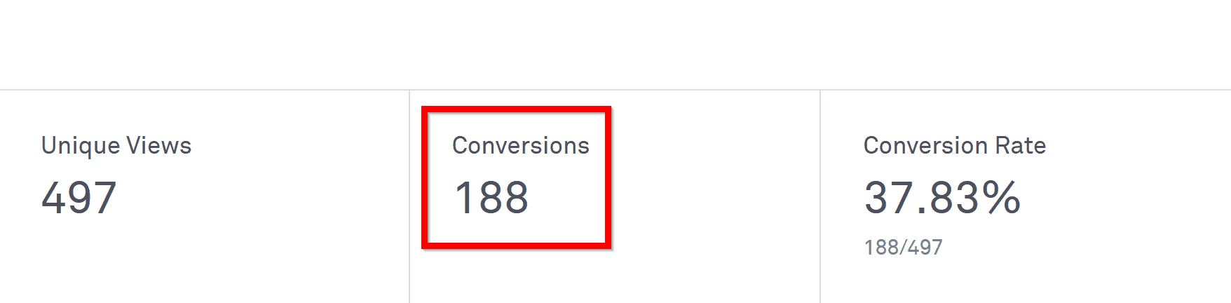 email conversions