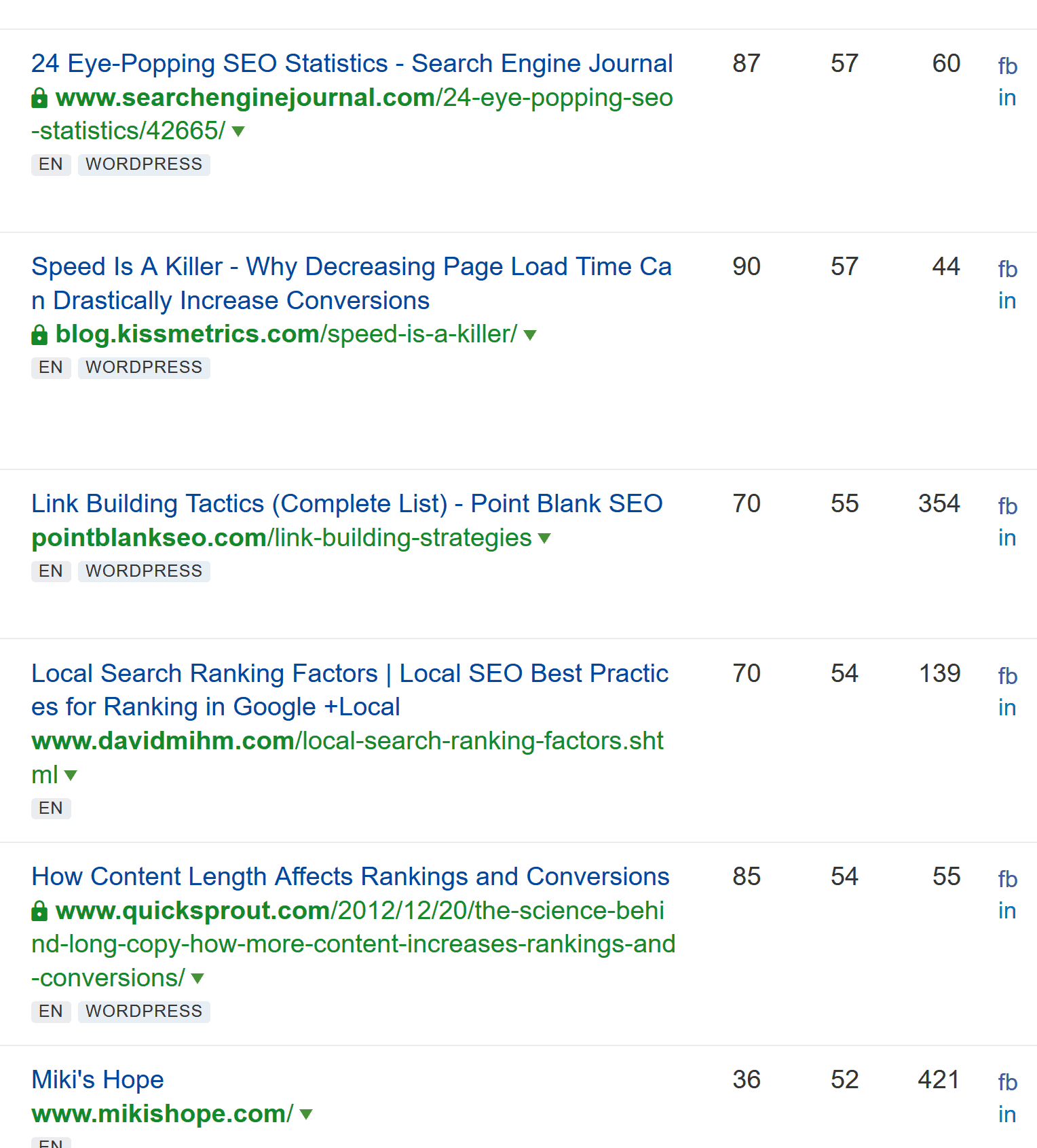 link profile