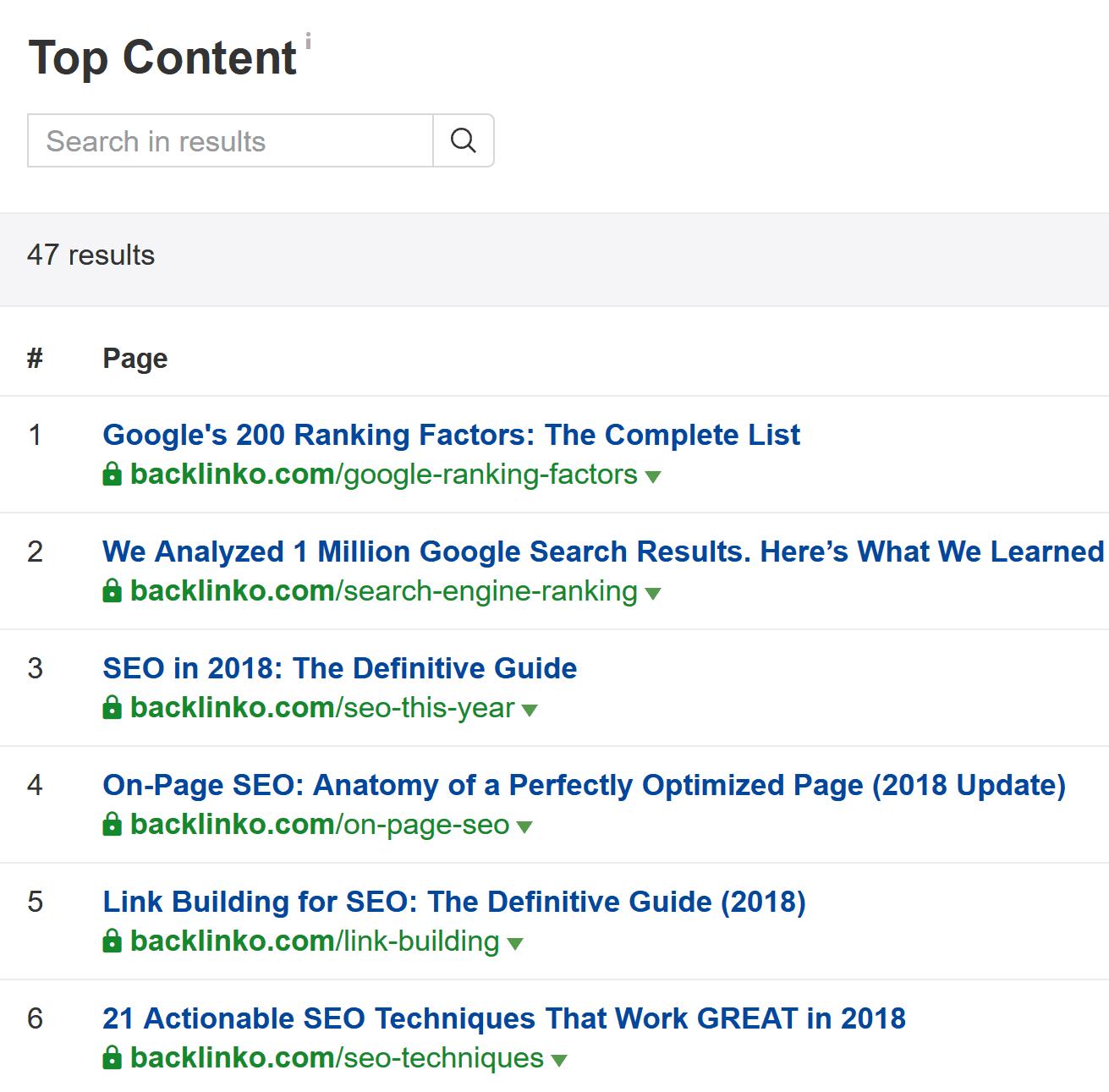 top content