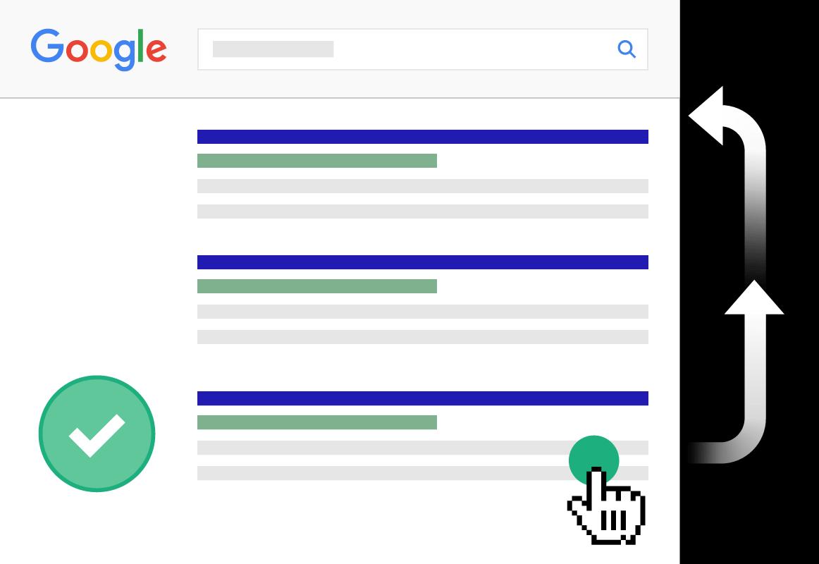 CTR Google rankings