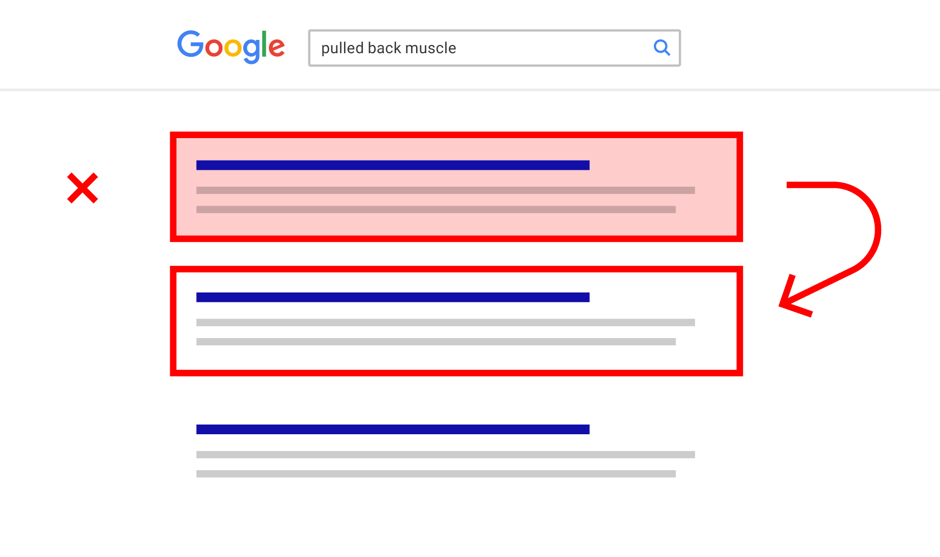 Bounce from search result