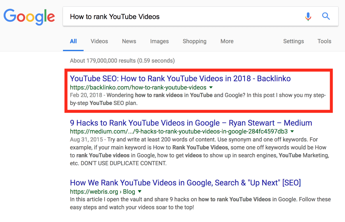 How to rank YouTube videos in SERPs