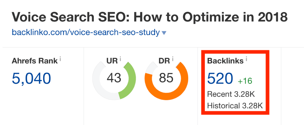Voice Search SEO backlinks