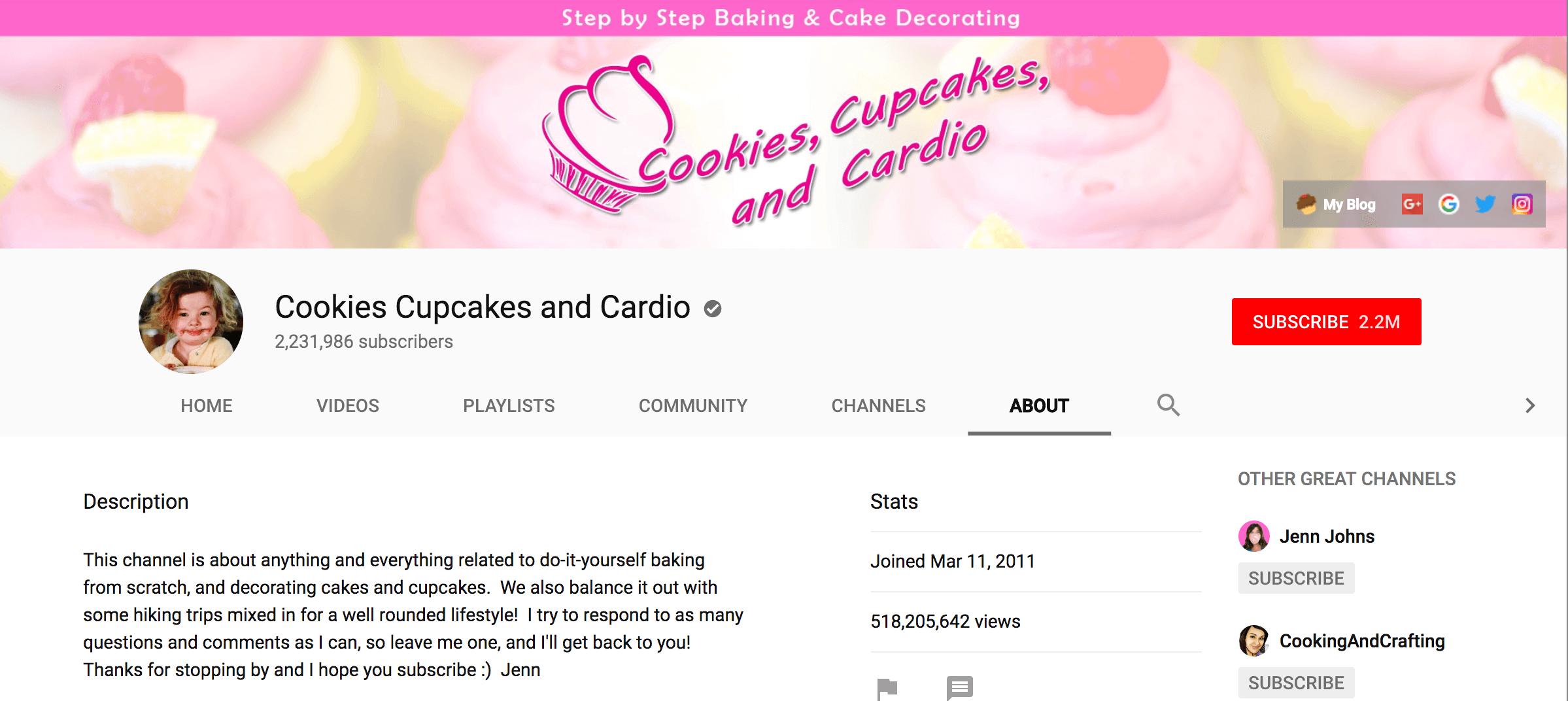Cookies, Cupcakes & Cardio