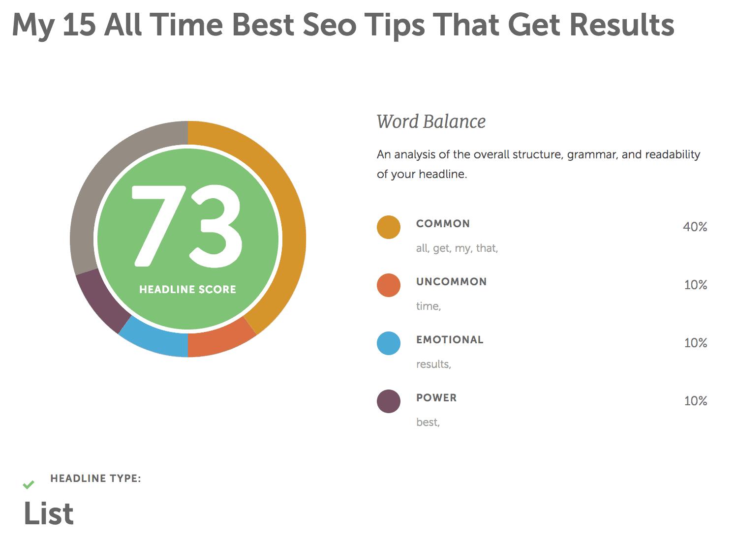 CoSchedule Headline Analyzer results