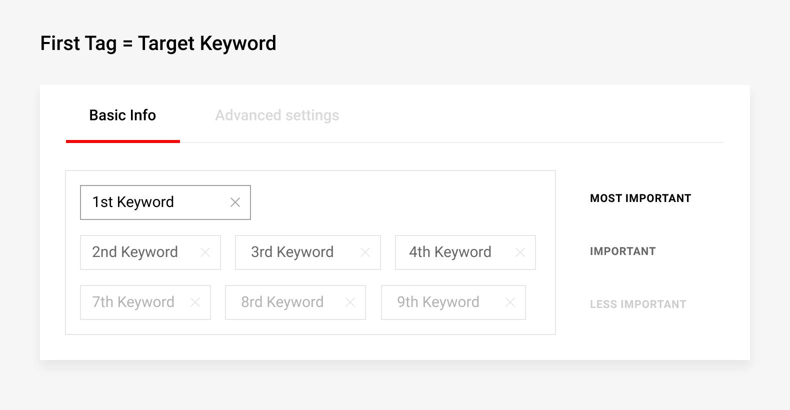 First tag equals target keyword