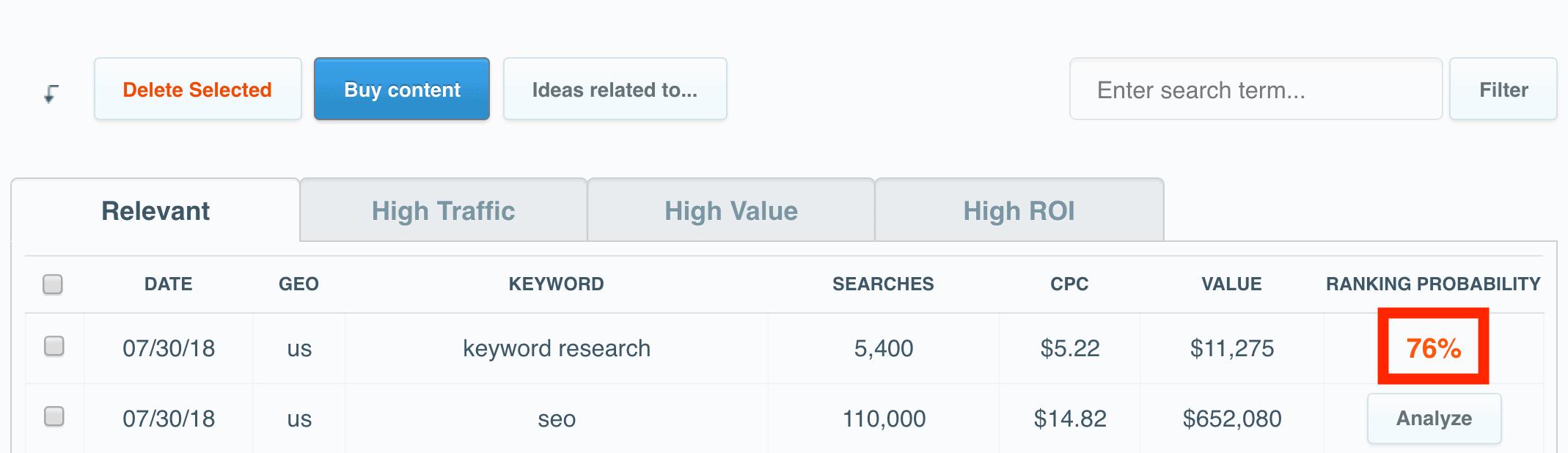 CanIRank – Keyword probability