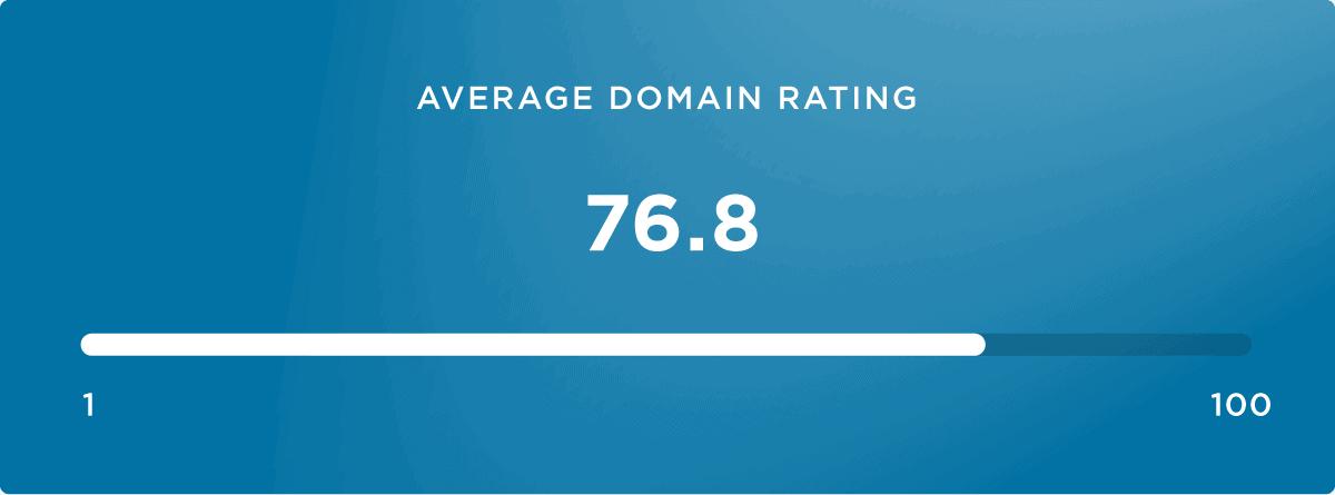 Average domain rating
