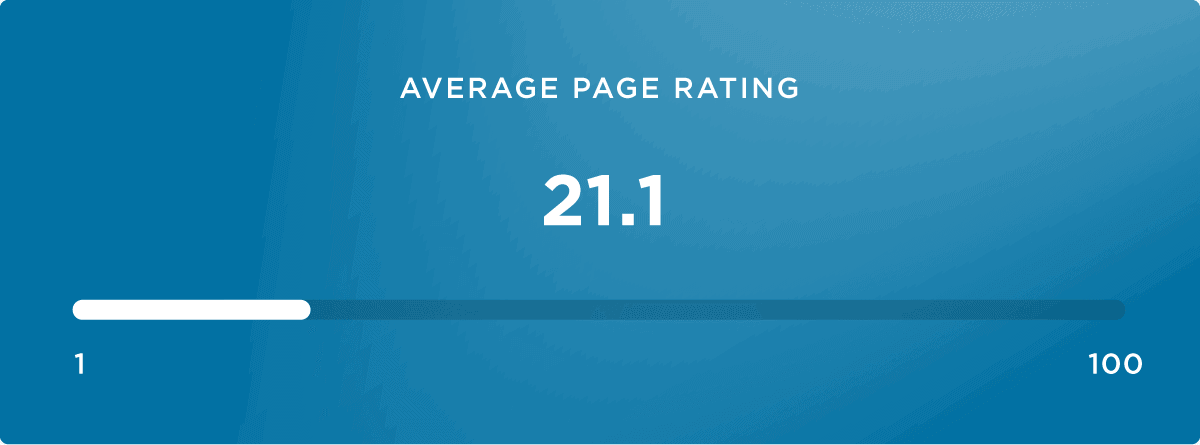 Average page rating