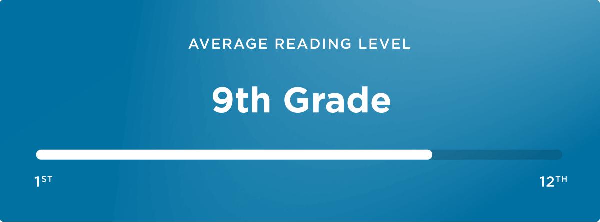 Average reading level