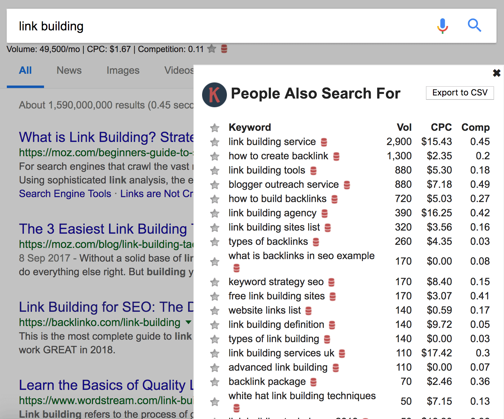 Keywords Everywhere – People Also Search For