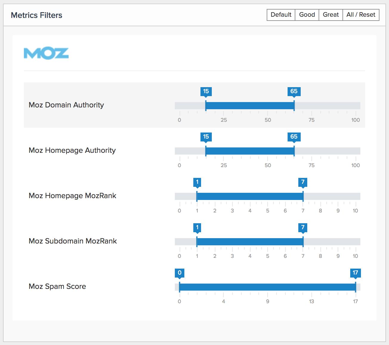Pitchbox – Metrics: Filter