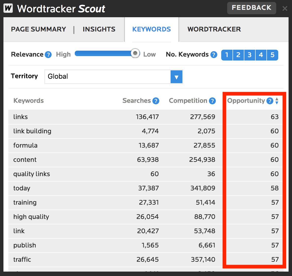 WordTracker Scout – Opportunity