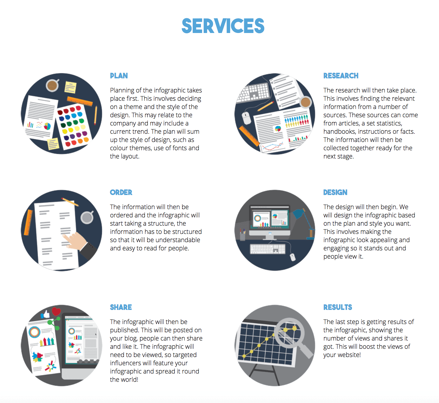 Infographic agency services