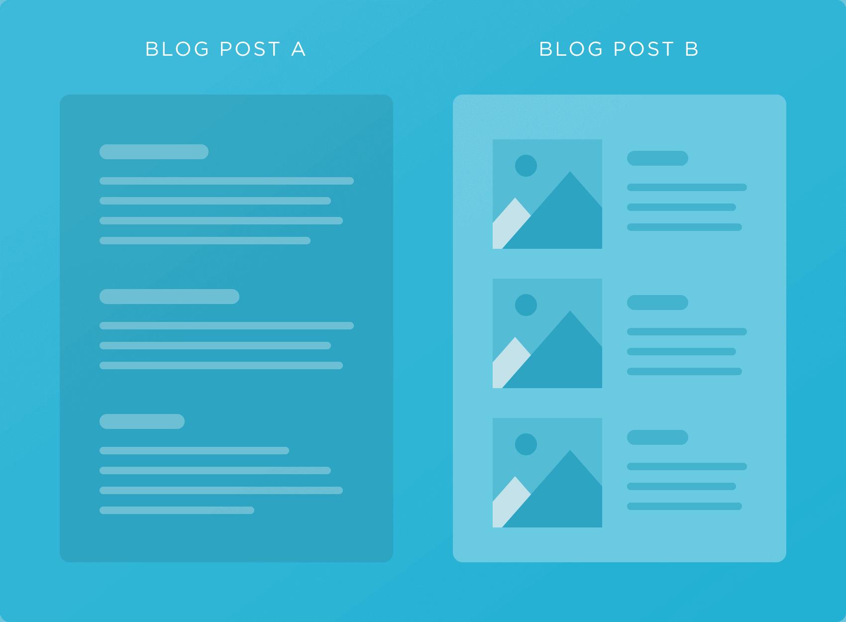 Blog post comparison