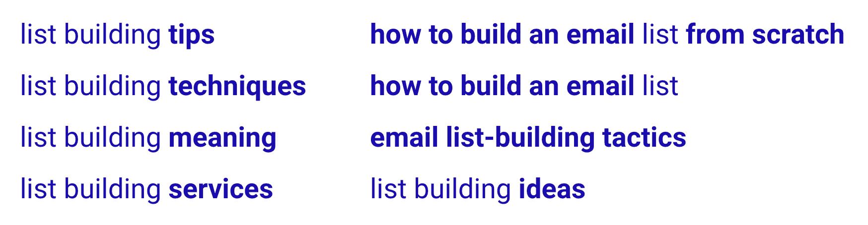 """list building"" – Keyword suggestions"