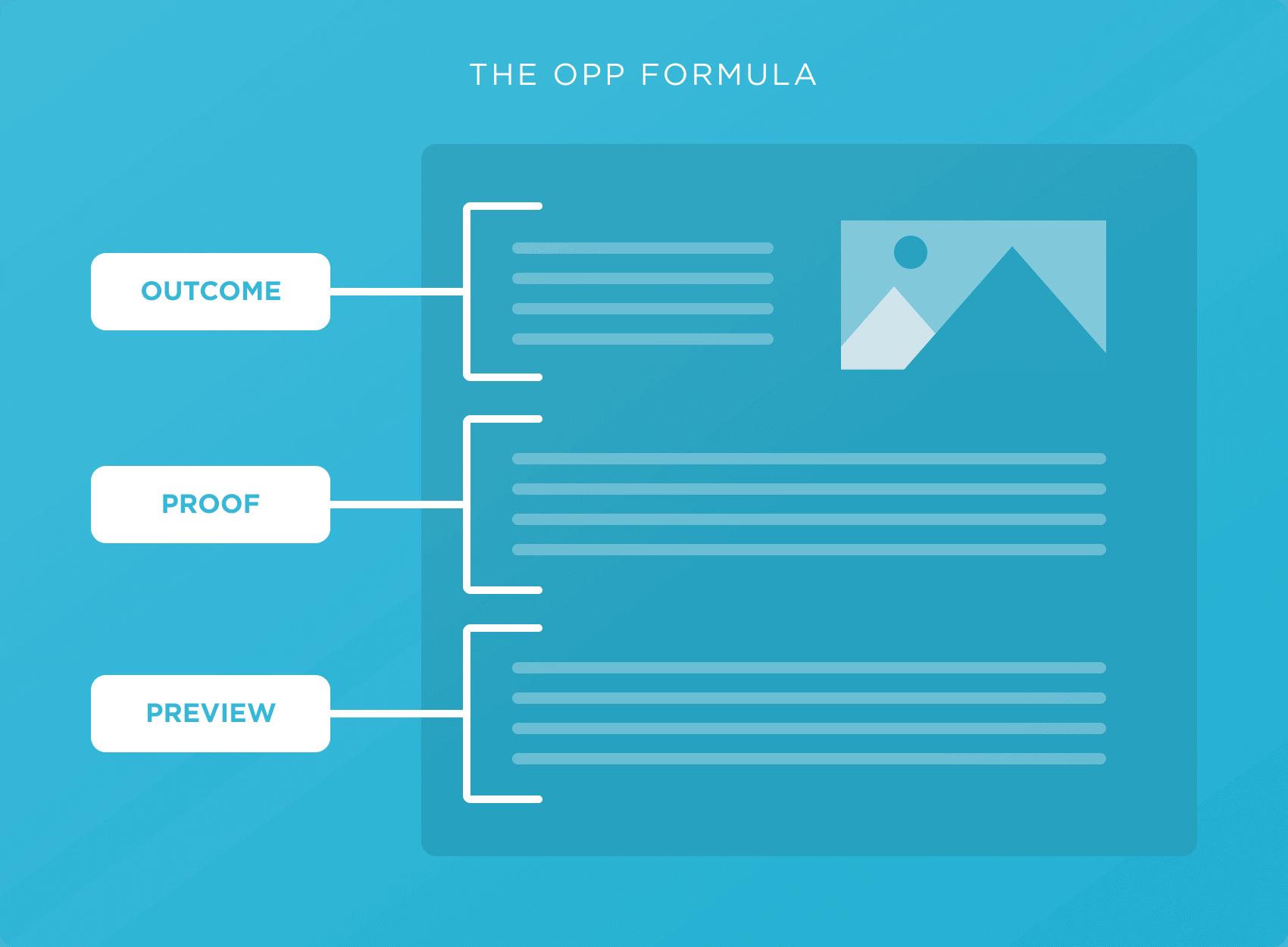 OPP formula overview