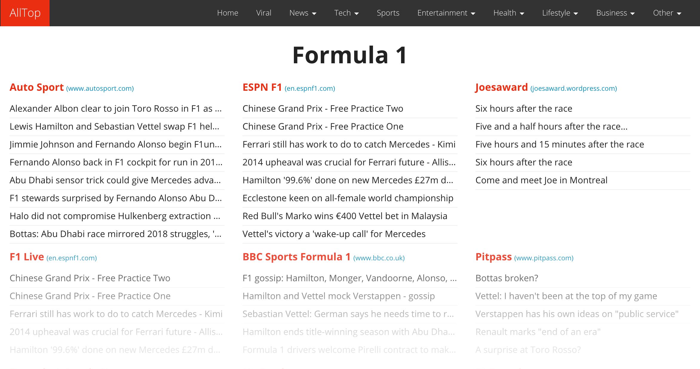 Alltop – Formula 1 list
