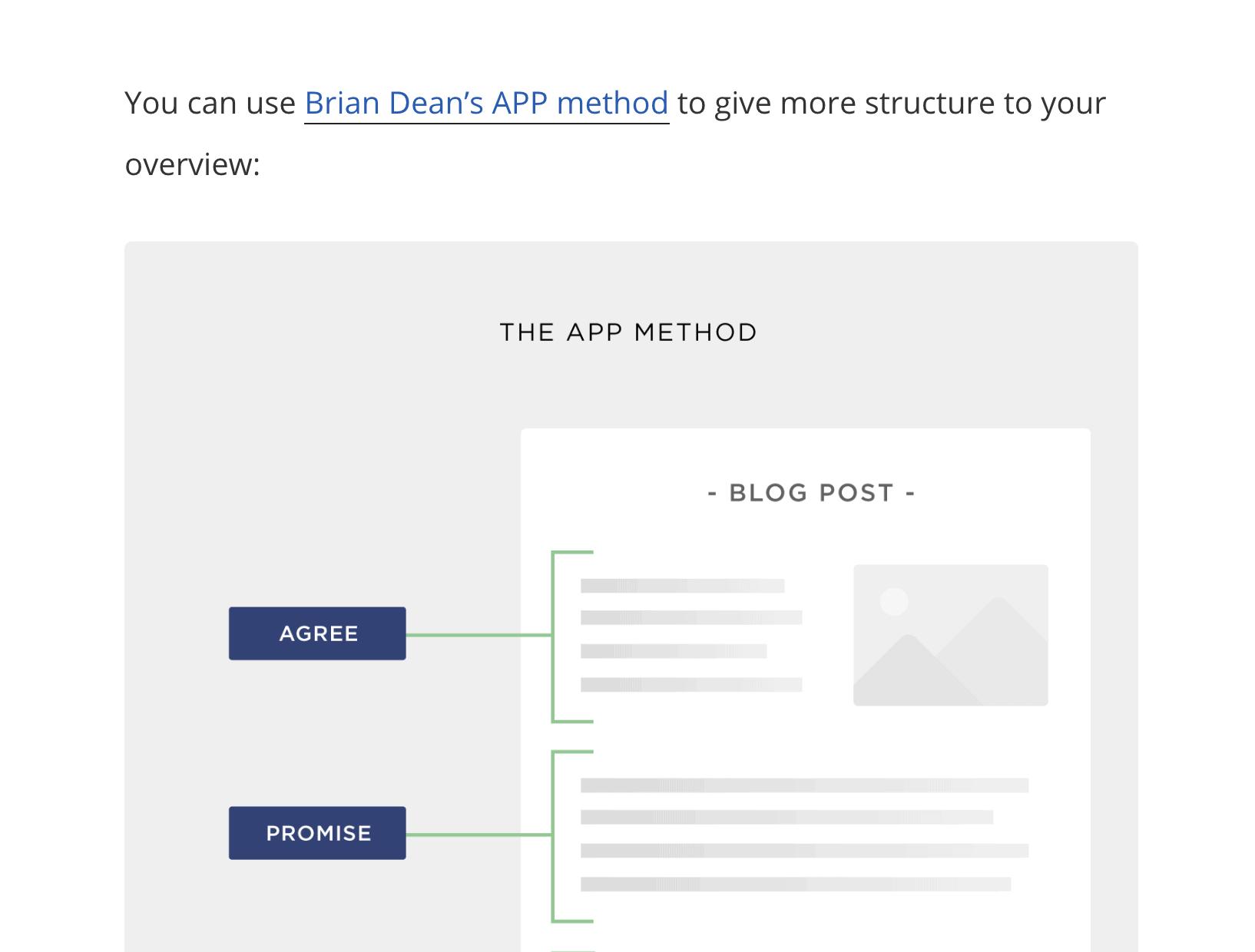 APP formula backlink