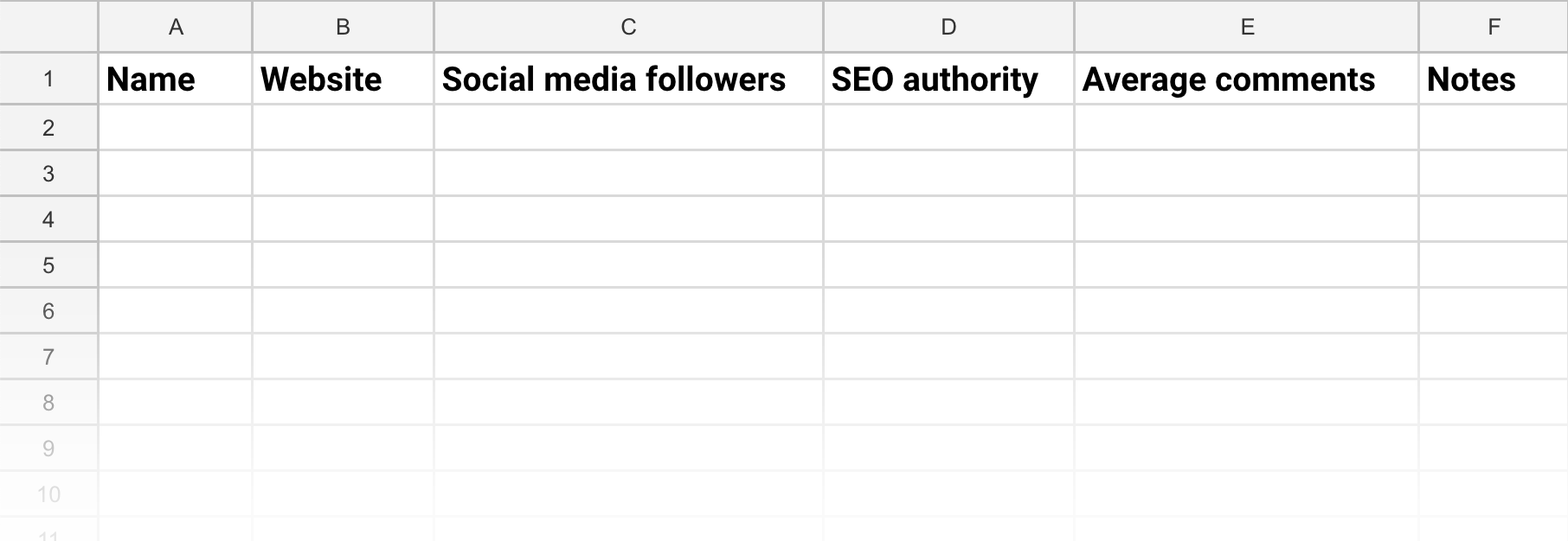 Blogger research spreadsheet