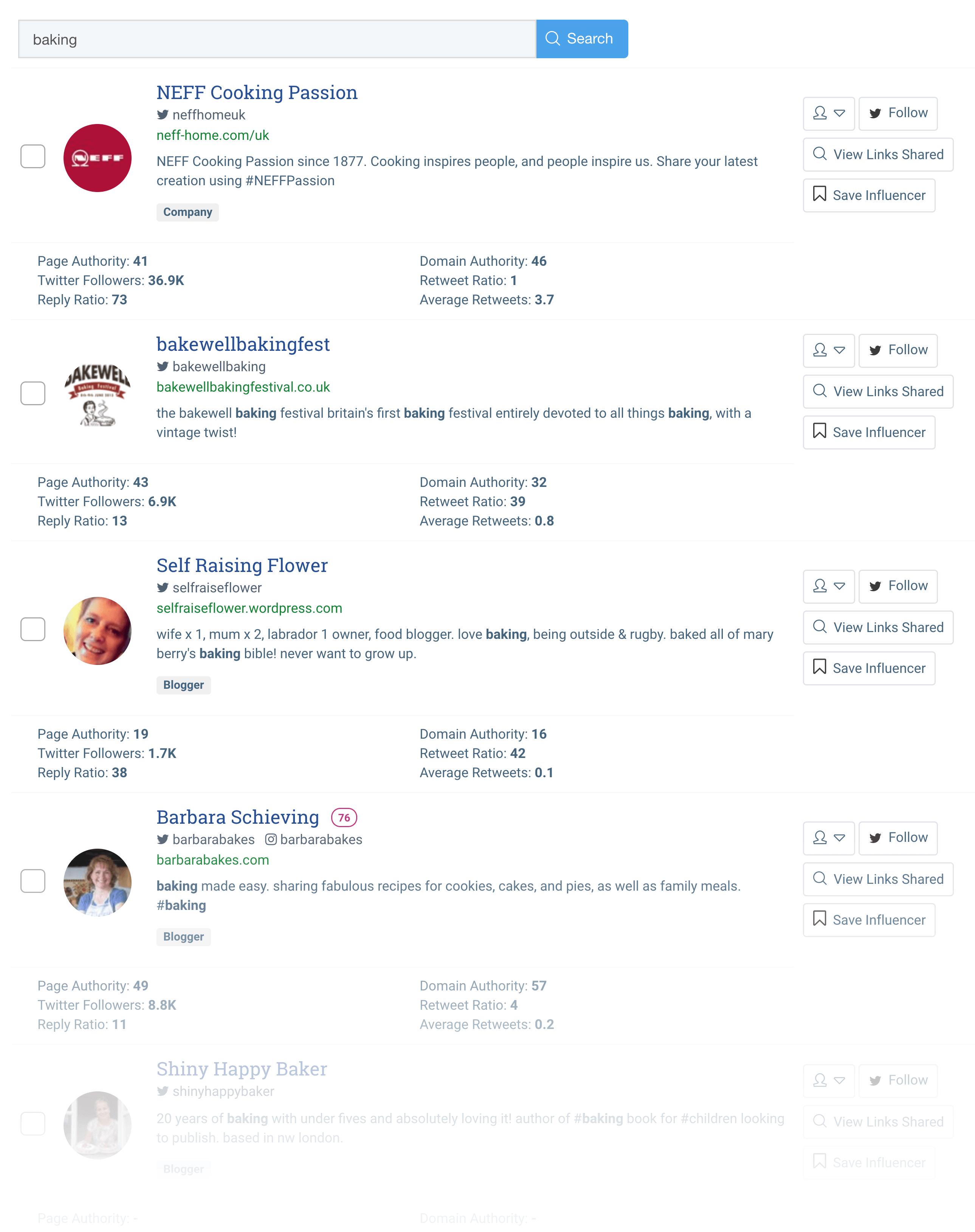 BuzzSumo – List of bloggers