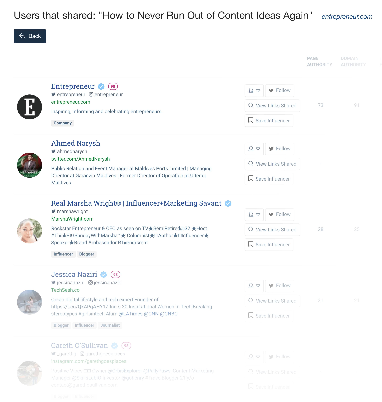 BuzzSumo list of sharers