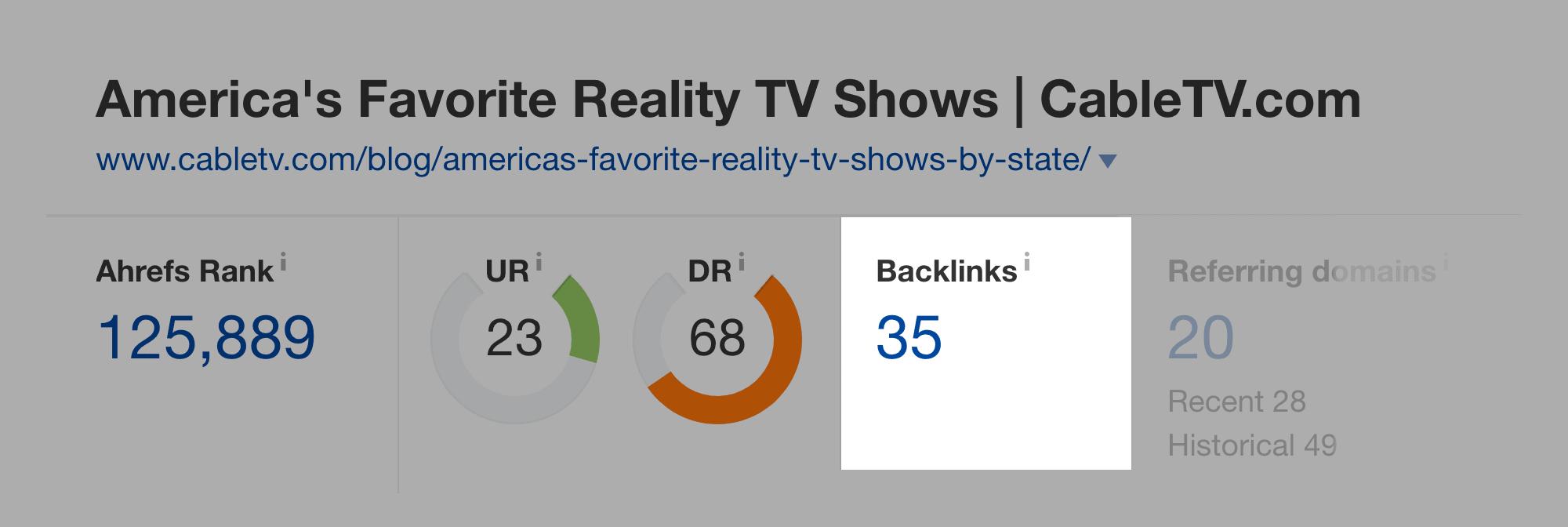 CableTV map – Backlinks
