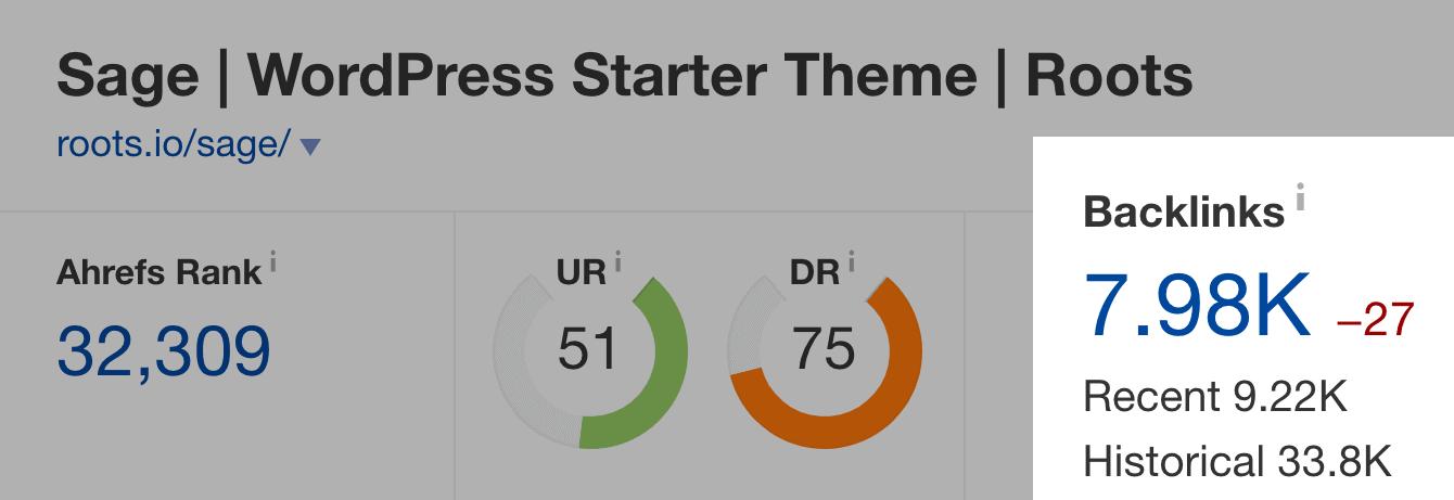 Create an awesome WordPress theme