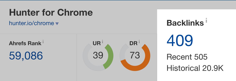 Hunter – Chrome extension – Backlinks