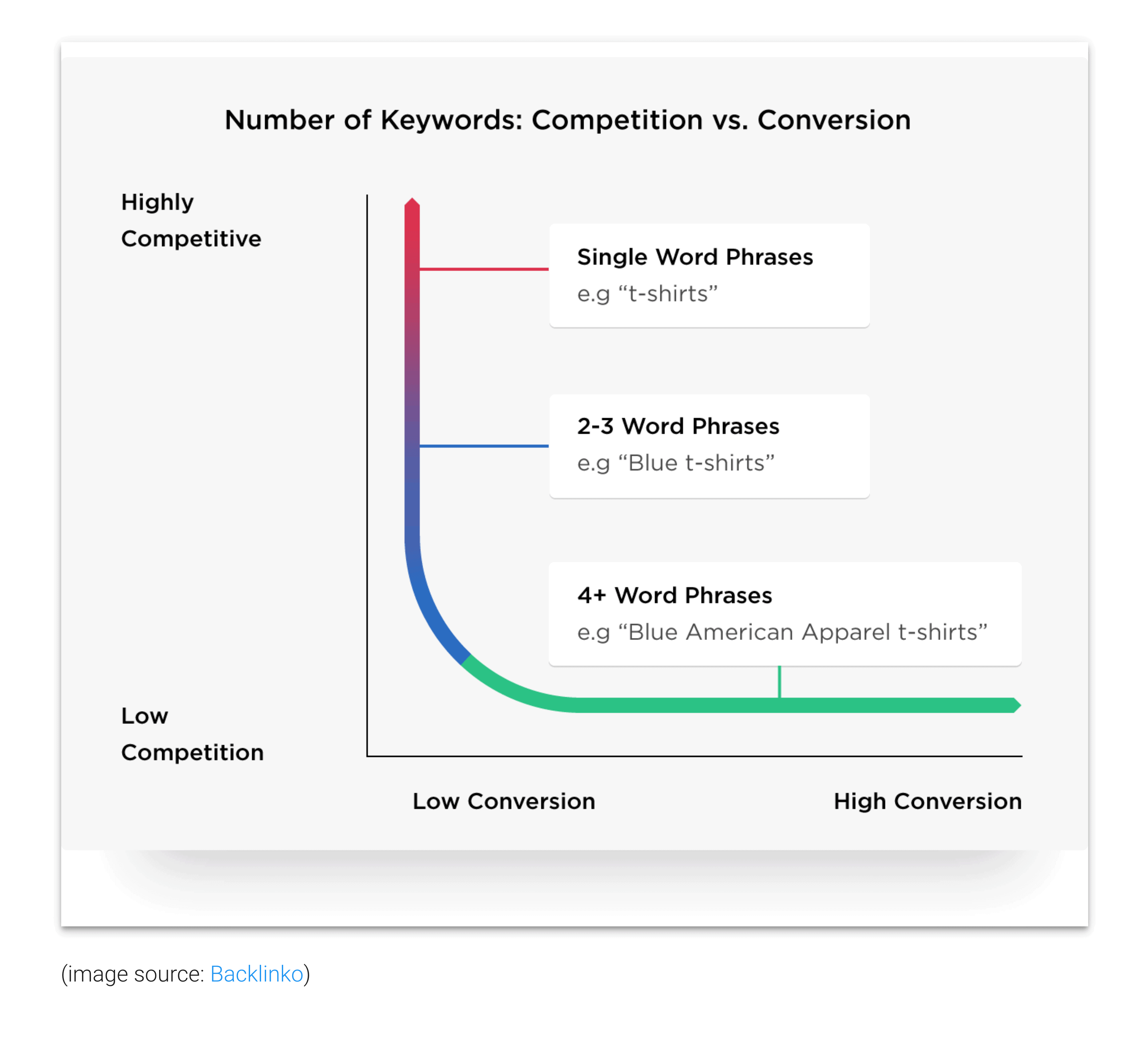 Infographic used in another site's post