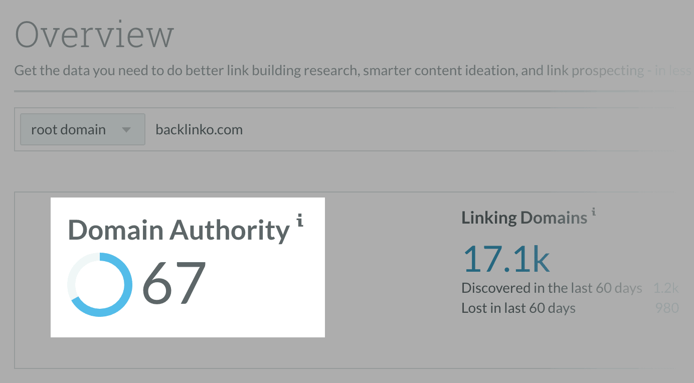 Moz – Backlinko Domain Authority