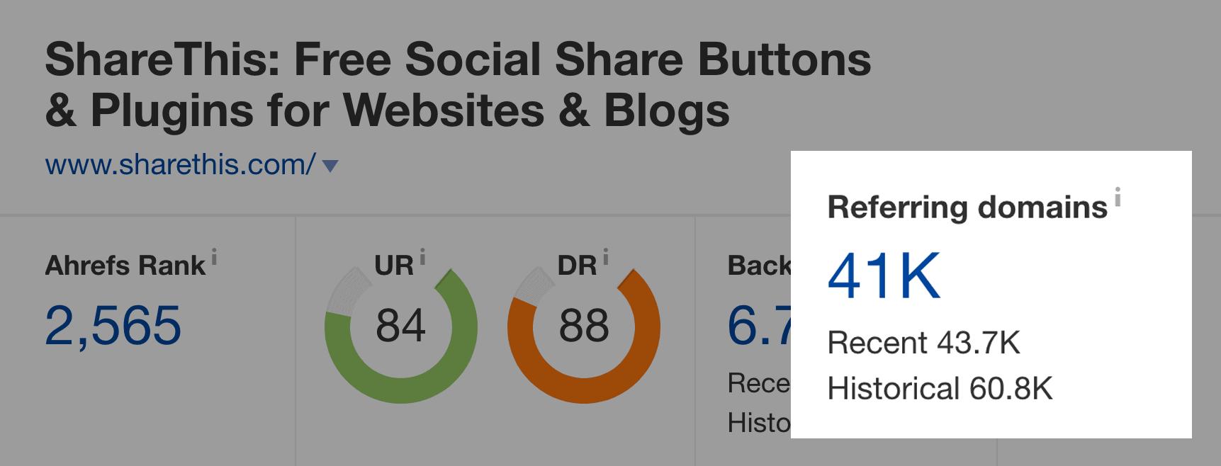 ShareThis – Referring domains