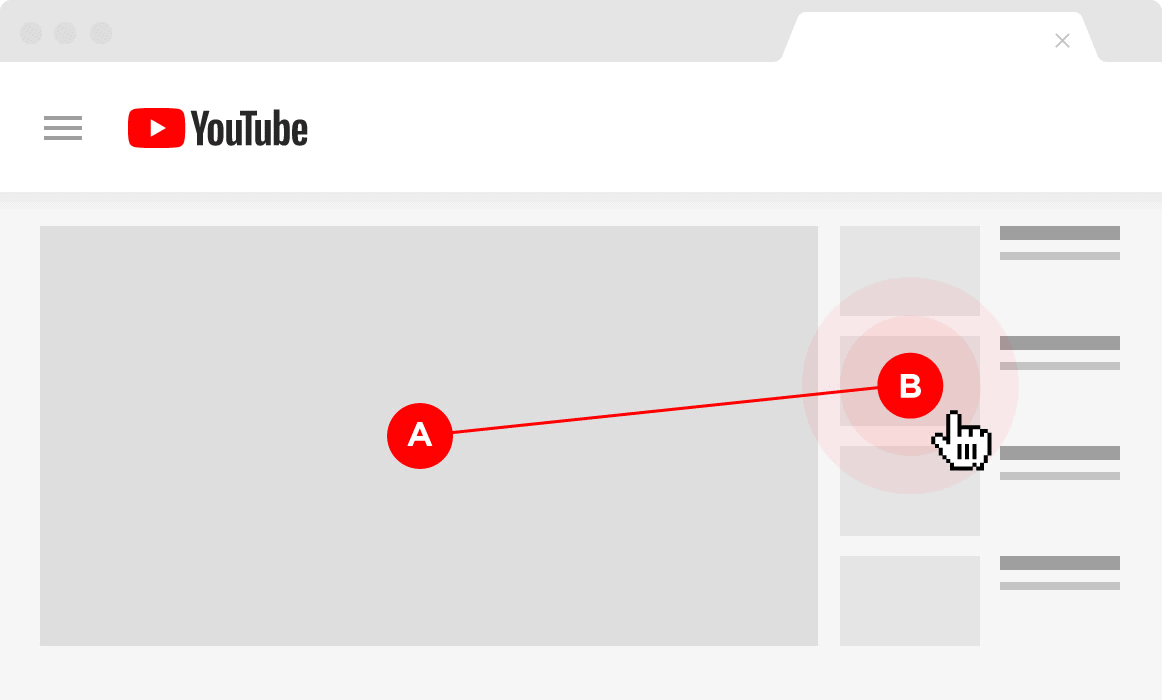 User clicking on another channel's video