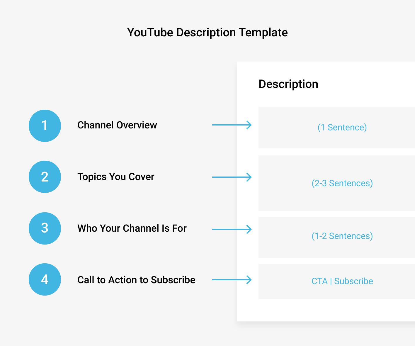 YouTube description template