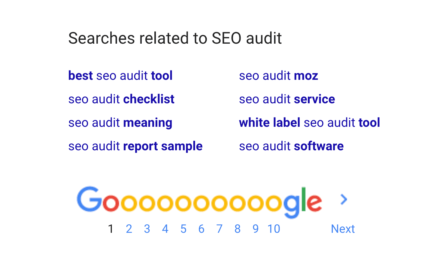 "Searches related to ""SEO audit"""