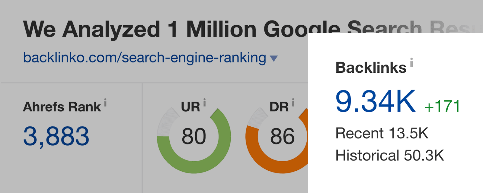 Ahrefs – Search Engine Ranking post