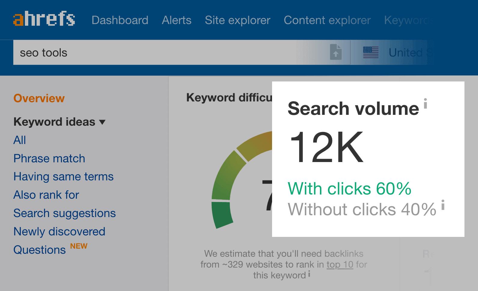 "Ahrefs – ""seo tools"" – Search volume data"