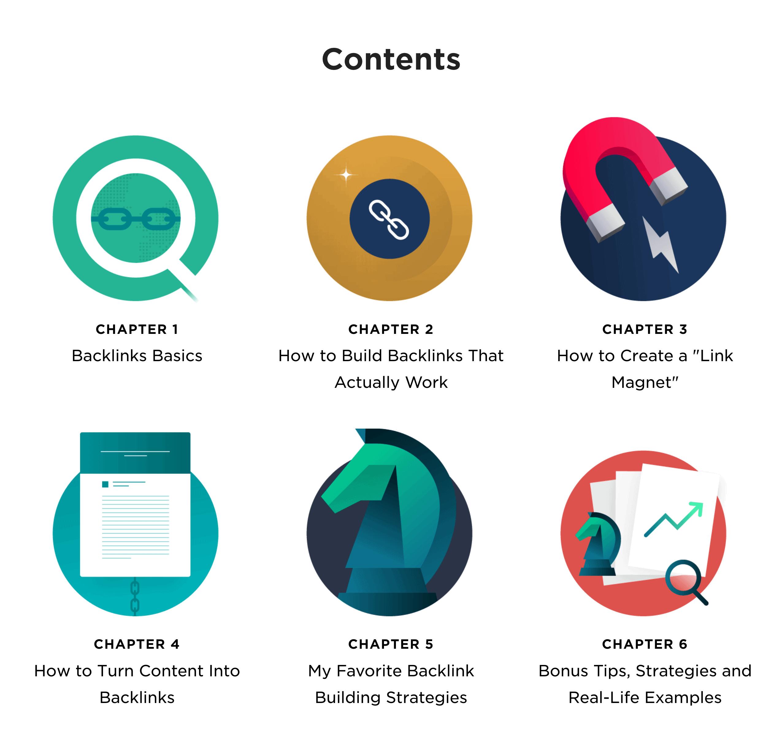 Backlinks guide post