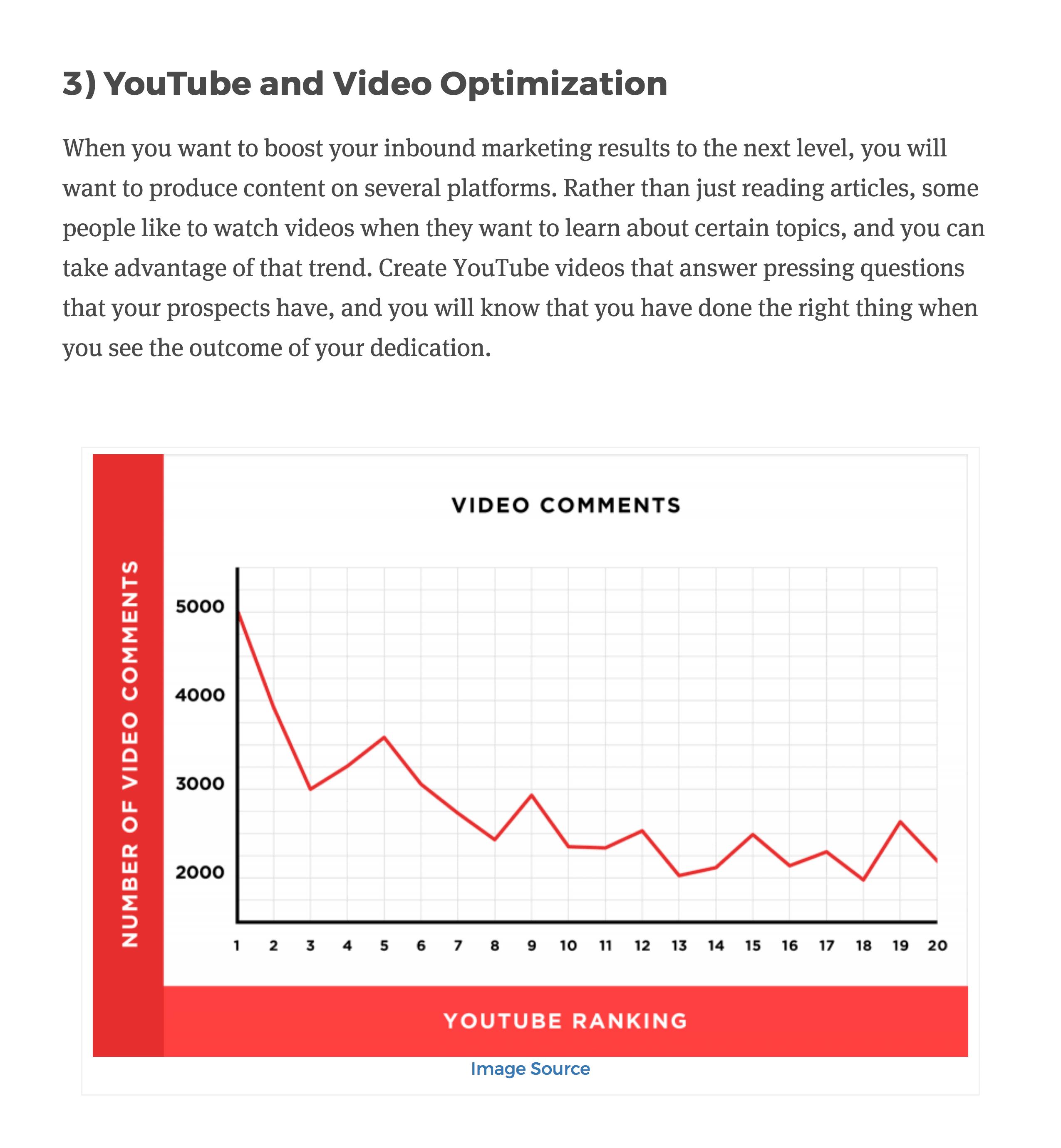Blog visual usage