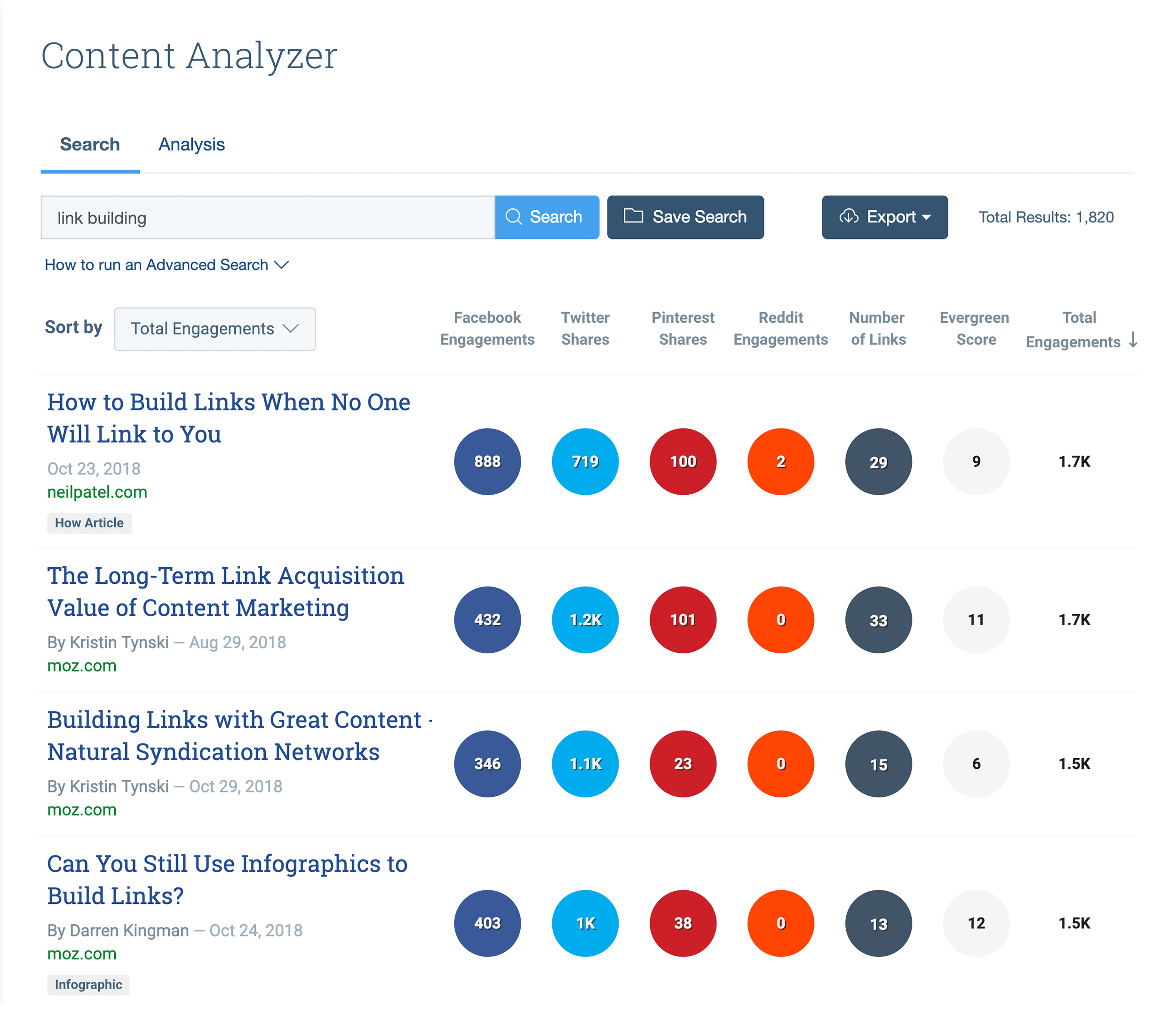 BuzzSumo – Create content that people want to link to