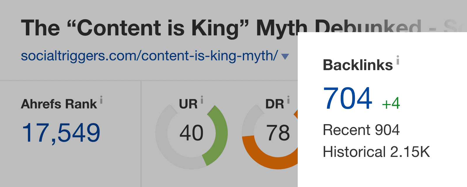 Content is King – Backlinks