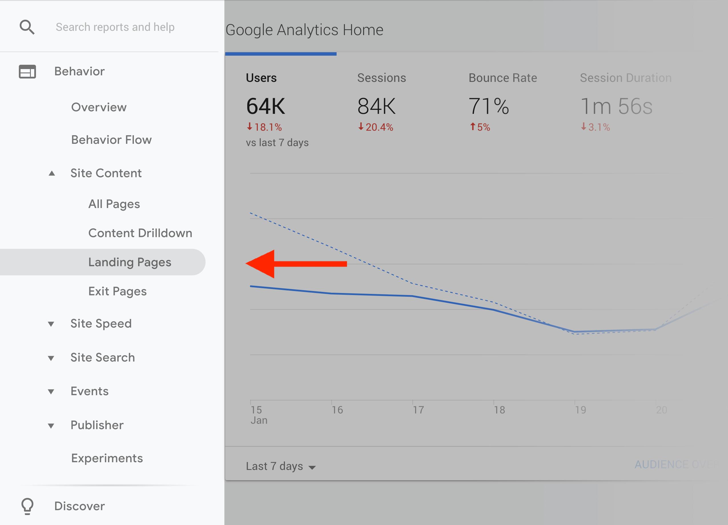 Google Analytics – Landing pages