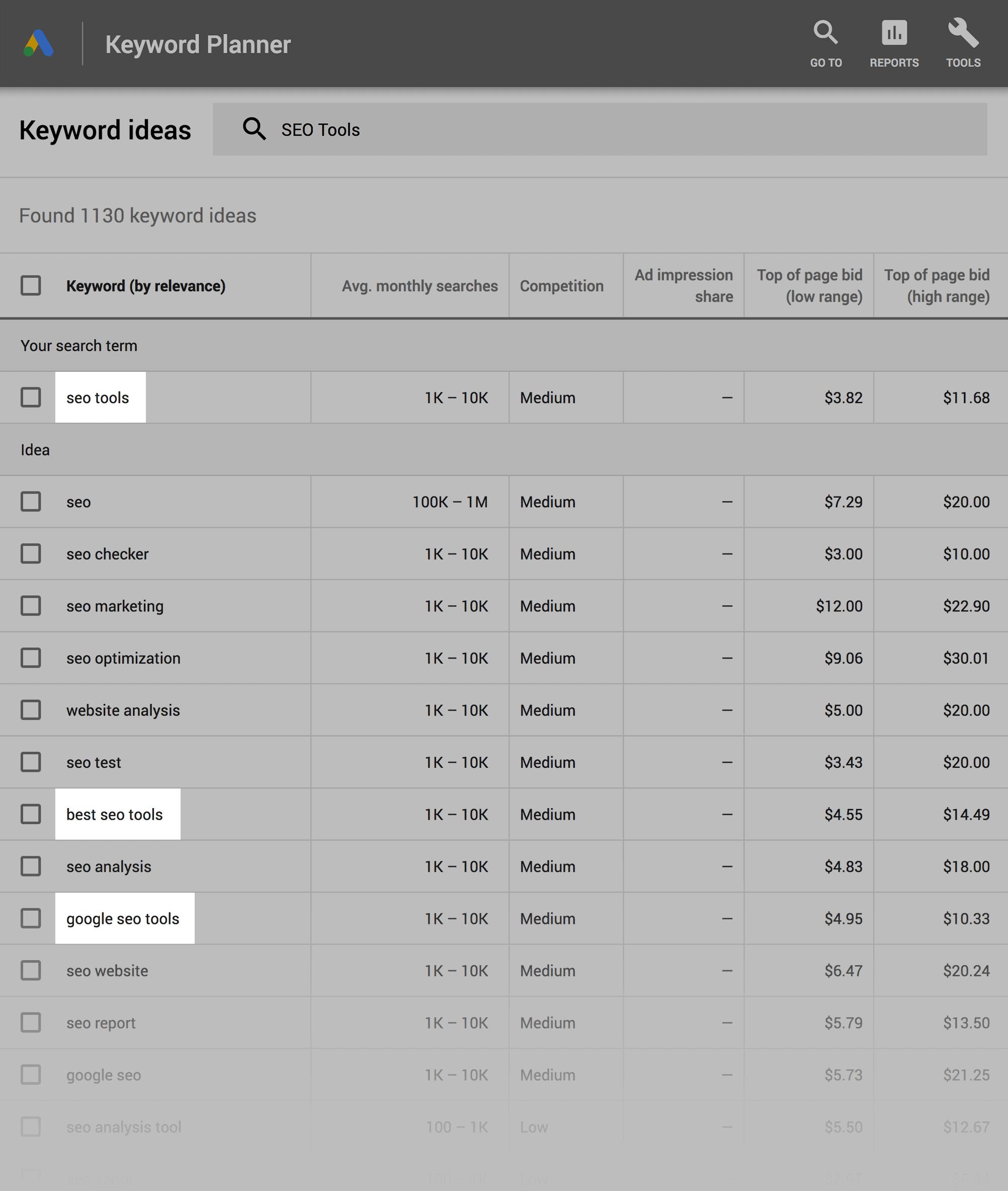 Google Keyword Planner – Highlight