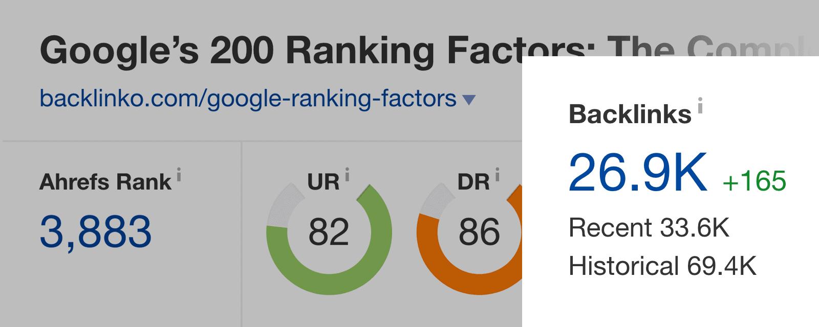 Google Ranking Factors – Backlinks