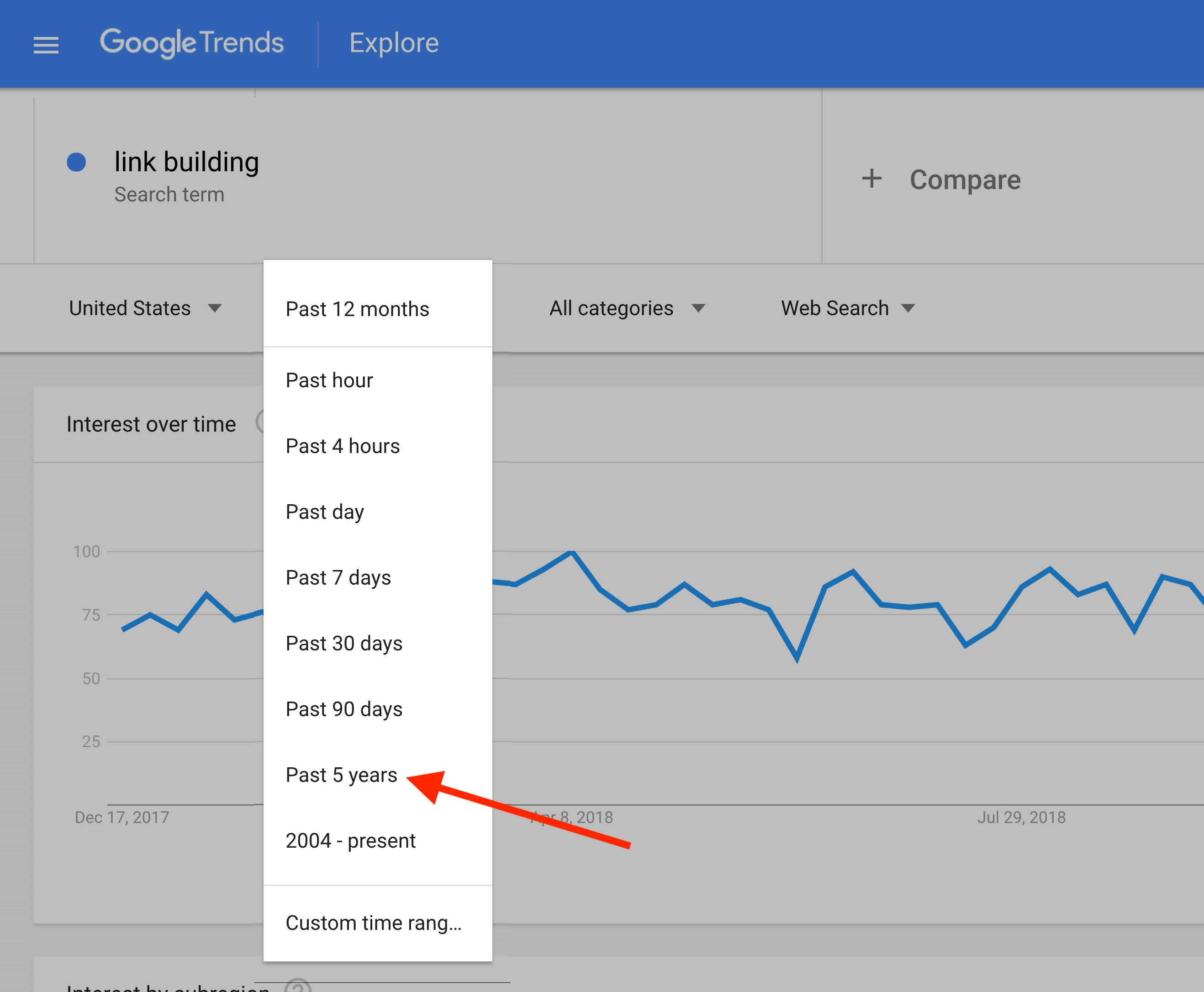 Google Trends - Set date range