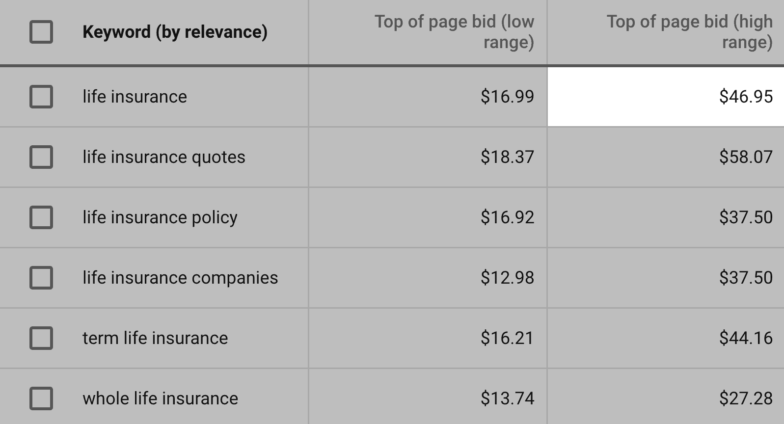 """life insurance"" – Top of page bid"